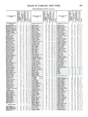 census-1790.jpg